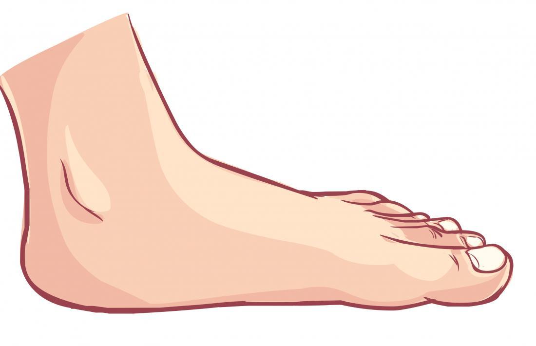 صافی کف پا